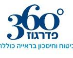 Federgoz Logo